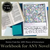 Workbook for ANY Novel: Unit Study Grades 7-12 EDITABLE