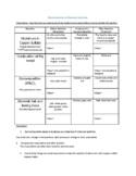 Workhsheet for Demonstration of 4 Easy Chemical Reactions