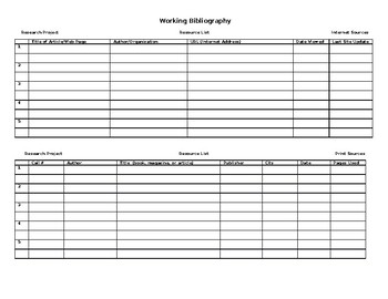 Working Bibliography chart