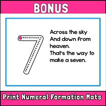 Working With Numbers 0-10 Promethean Flipchart
