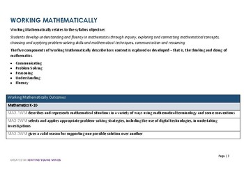 Working document for programming in Mathematics - Stage Three