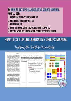 How to Set Up Collaborative Groups Manual