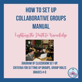 Collaborative group activity teaching resources teachers pay teachers how to set up collaborative groups manual fandeluxe Images