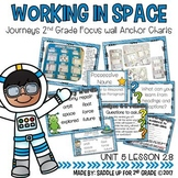 Working in Space Focus Wall Anchor Charts and Word Wall Cards