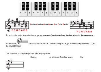 Working out a major key from the key signature with sharps