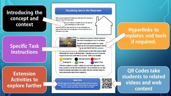 Computational thinking and Data Activity Cards