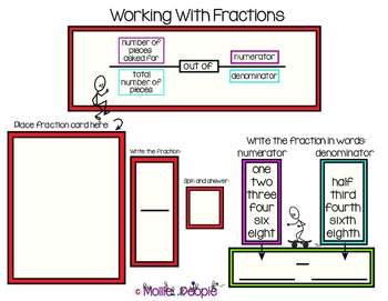 Working with Fractions and Fraction Flash Cards