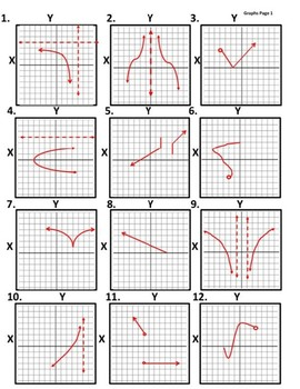 Working with Functions II--graphs