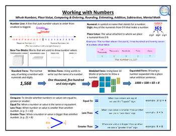Working with Numbers Anchor - Printable