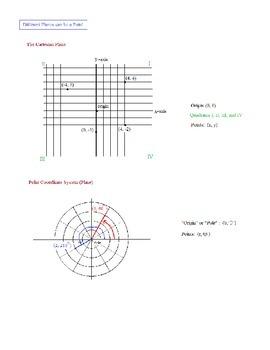 Working with Polar and Rectangular Coordinates
