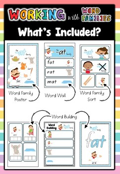 Working with Word Families: -ig word family