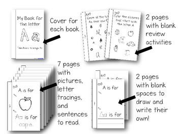 Working with the Alphabet: Letter Books