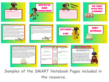 Working with the Super Six Comprehension Strategies - My Character Says