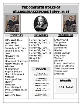 FREE Works of Shakespeare Handout