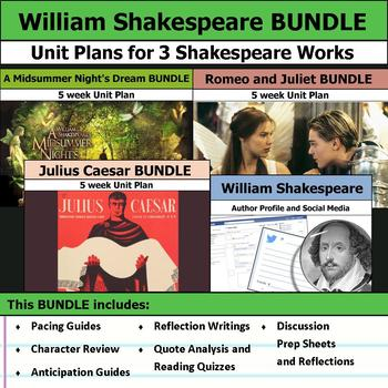 Works of William Shakespeare Unit Plans