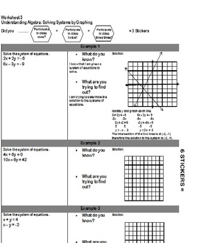 Worksheet 3 Mod 2 Solving Systems by Graphing