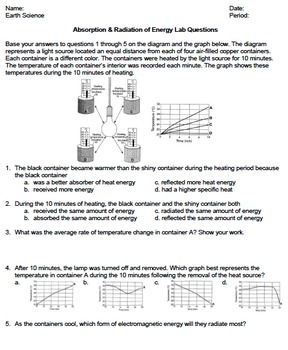 Worksheet - Absorption and Radiation Lab Questions *Editable* | TpT