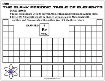 Worksheet: Blank Periodic Table