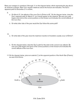 Worksheet - Celestial Sphere of New York *Editable*