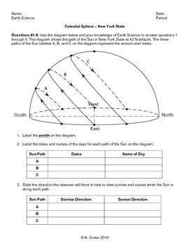 Worksheet - Celestial Sphere of New York *Editable*