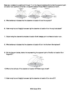 Worksheet - Celestial Spheres Around the World *Editable*