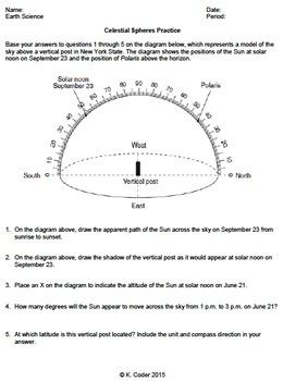 Worksheet - Celestial Spheres *Editable*