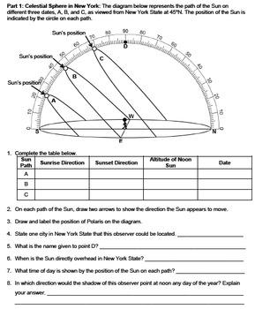 Worksheet - Celestial Spheres Review *EDITABLE*