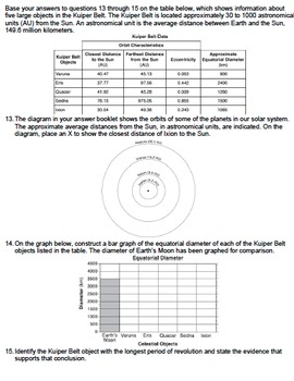 Worksheet - Comets & their Orbits *Editable* (w/ ANSWERS EXPLAINED)