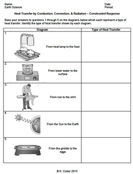 Worksheet - Conduction, Convection, & Radiation Constructed Response ...