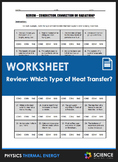 Worksheet - Conduction, Convection, or Radiation? (A Review)