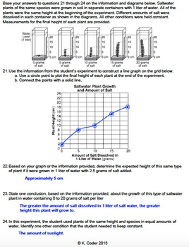 Worksheet - Constructing Line Graphs (Editable)