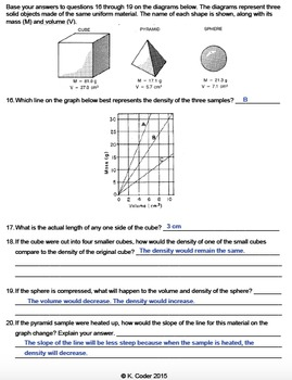 Worksheet - Density & Graphing (Editable)