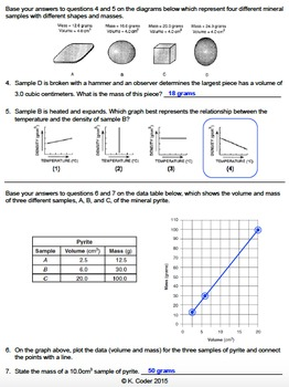 Worksheet - Density & Graphing (Editable)