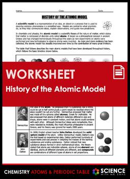 Worksheet - Development of the Atomic Model