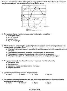 Worksheet - Dew Point and Relative Humidity Graphs *Editable*