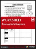 Worksheet - Drawing Bohr Diagrams