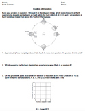 Worksheet - Duration of Insolation *Editable*