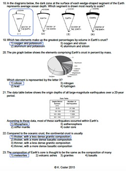 Worksheet   Earth's Shape, Spheres, & Interior Editable ...