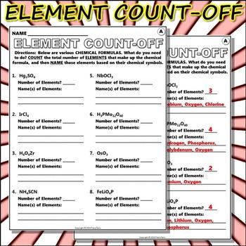 Worksheet: Element Count Off
