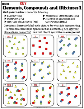 Worksheet: Elements and Compounds 1 by Travis Terry | TpT