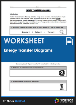 Worksheet - Energy Transfer Diagrams by Science With Mr Enns