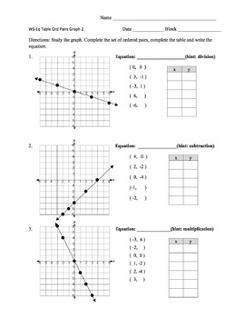 Worksheet Equations Tables Ordered Pairs and Graphs II by Katrina Butzer