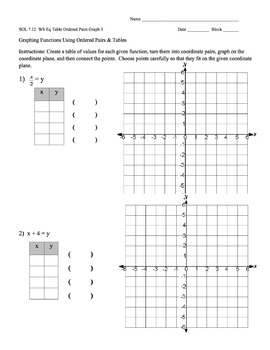 Worksheet Equations Tables Ordered Pairs and Graphs III