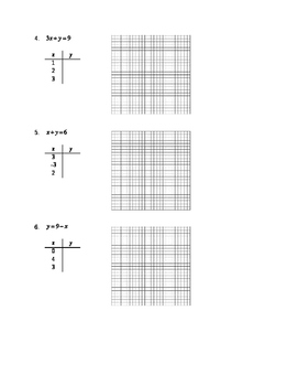 Worksheet: Graphing Lines by Table of Values