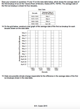 Worksheet - Greenhouse Gases and Global Warming Constructed Response *Editable*