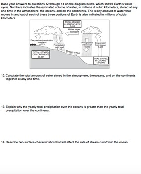 Worksheet - Groundwater, Infiltration & Runoff (Constructed Response) *EDITABLE*