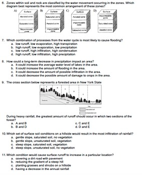 Worksheet - Groundwater, Infiltration & Runoff (Multiple Choice) *EDITABLE*