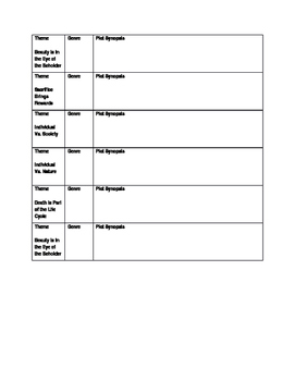 Worksheet: How Genre Affects Theme