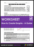Worksheet - How to Create Line, Bar and Circle Graphs - A Guide