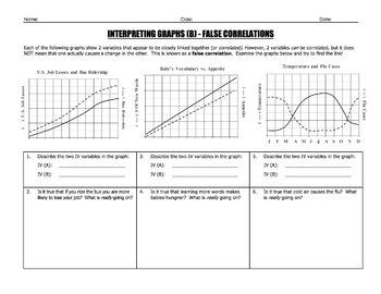 Worksheet - Interpreting Graphs and False Correlations (2 Worksheet Set)